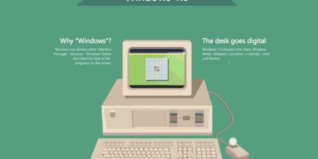 Gelişen Windows'un Evrimi