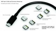 USB Type-C Hakkında Bilinmesi Gereken Herşey