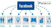Düşük Bütçeyle Facebook Reklamları Etkili Olur mu?