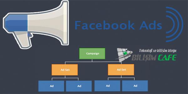 Facebook Reklam Sistemi
